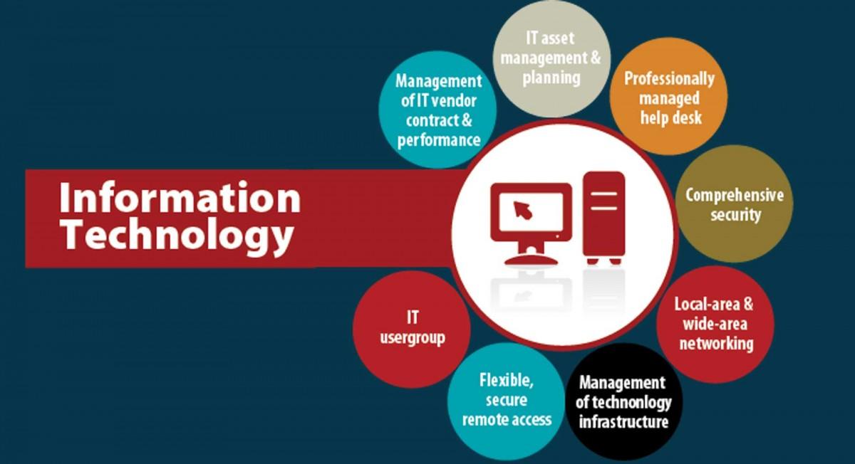 ITDhaka IT SupportWeb DesignSEOwebsite Templateswebsite - Web development company website template
